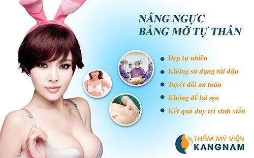 Công nghệ nào giúp bơm ngực đẹp và an toàn5