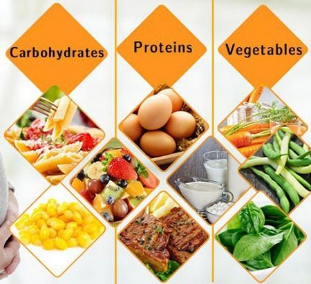 Chế độ dinh dưỡng như thế nào là hợp lý để có 1 vòng 1 nảy nở