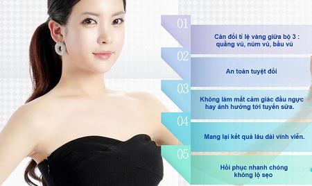 Phẫu thuật thu nhỏ quầng vú có hại không?