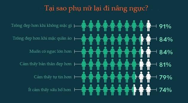 giam-15-nang-nguc-y-line-vong-1-cang-tron-don-he-nong-bong (3)