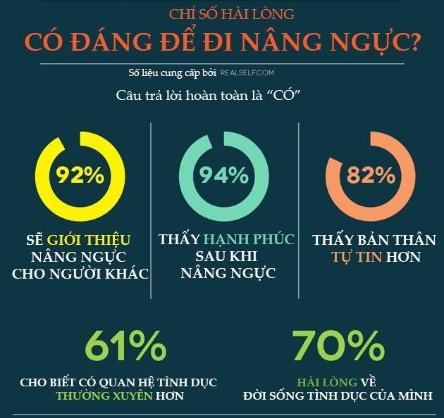 giam-15-nang-nguc-y-line-vong-1-cang-tron-don-he-nong-bong (4)