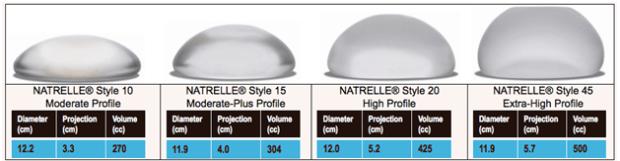 Túi độn Nano Chip có nhiều kích thước phù hợp tạo khuôn ngực tự nhiên mềm mại1